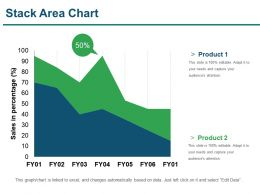 Stack Area Chart Ppt Background Designs