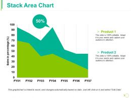 stack_area_chart_ppt_file_objects_Slide01