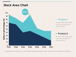 Stack Area Chart Ppt Layouts