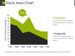 Stack Area Chart Presentation Powerpoint Templates