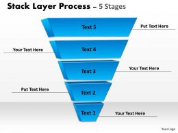 Stack Layer chart