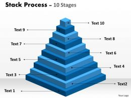 Stack Process With 10 Stages