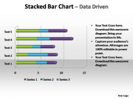 stacked bar chart data driven editable powerpoint templates