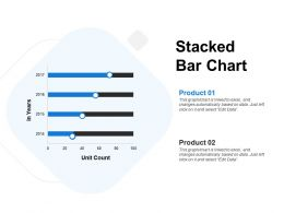 Stacked Bar Chart Investment Ppt Powerpoint Presentation Infographics Graphics Download