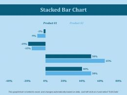 Stacked Bar Chart Ppt Slides Themes
