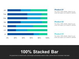 Stacked Bar Finance Ppt Powerpoint Presentation File Infographics