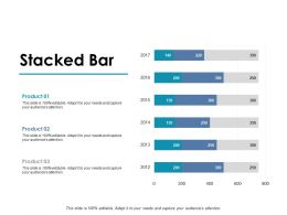 Stacked Bar Finance Ppt Powerpoint Presentation Layouts Examples