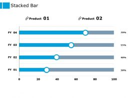 Stacked Bar Finance Ppt Powerpoint Presentation Pictures Background Image