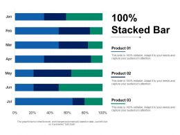 Stacked Bar Investment Business Ppt Infographic Template Slide Portrait