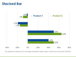Stacked Bar Powerpoint Layout
