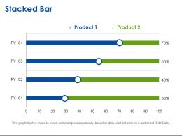 Stacked Bar Powerpoint Show