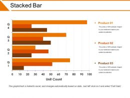 Stacked Bar Powerpoint Slide Presentation Sample