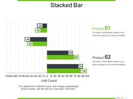Stacked Bar Powerpoint Slide Rules