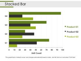 Stacked Bar Powerpoint Slide Show
