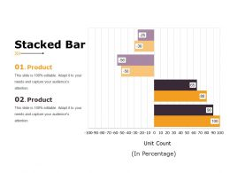 Stacked Bar Ppt Background Designs
