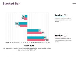 Stacked Bar Ppt Backgrounds