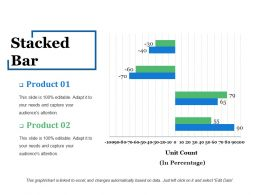 Stacked Bar Ppt Examples Slides