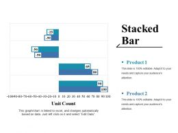 Stacked Bar Ppt Guidelines