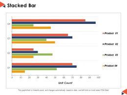 Stacked Bar Ppt Powerpoint Presentation File Slides