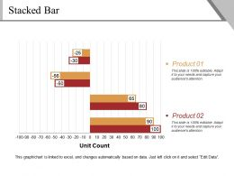 Stacked Bar Ppt Presentation Examples