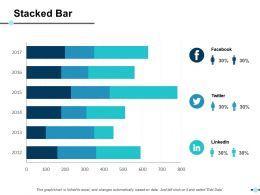 Stacked Bar Ppt Slides Summary