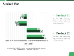 Stacked Bar Ppt Summary Show