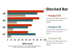 Stacked Bar Presentation Slides
