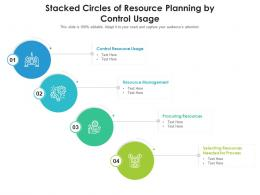 Stacked Circles Of Resource Planning By Control Usage