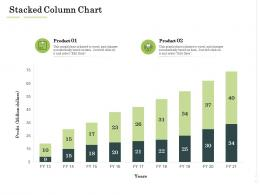 Stacked Column Chart Administration Management Ppt Ideas