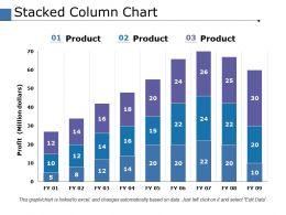 Stacked Column Chart Finance Ppt Powerpoint Presentation File Design Ideas