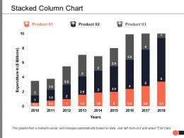 Stacked Column Chart Investment Ppt Powerpoint Presentation File Styles