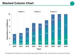 Stacked Column Chart Ppt Styles Gridlines