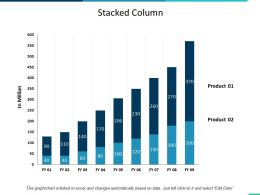 Stacked Column Investment Marketing Ppt Summary Infographic Template