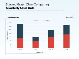 Stacked Graph Chart Comparing Quarterly Sales Data