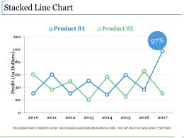 Stacked Line Chart Example Ppt Presentation