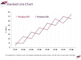 Stacked Line Chart Powerpoint Slide Presentation Tips
