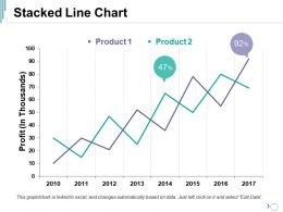 Stacked Line Chart Ppt Background
