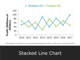 stacked_line_chart_ppt_design_templates_template_1_Slide01