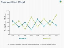 Stacked Line Chart Ppt Pictures Example Topics
