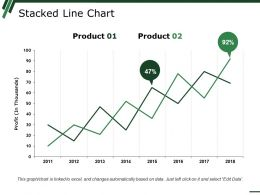 Stacked Line Chart Ppt Slides Example Introduction