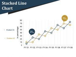 Stacked Line Chart Presentation Portfolio