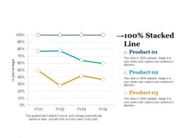Stacked Line Ppt Design Templates