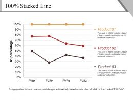 Stacked Line Ppt Presentation Examples