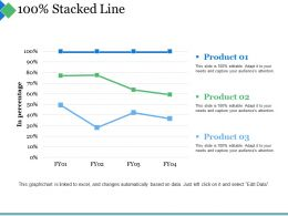 Stacked Line Ppt Styles Slide Portrait
