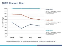Stacked Line Ppt Summary Example Introduction