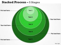 Stacked Process 5 Stages