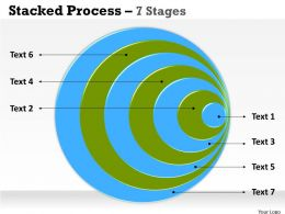 Stacked Process 7 Stages1