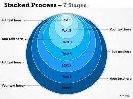 Stacked Process 7 Stages