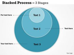 Stacked triple round Process 3 Stages 9