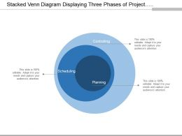 Stacked Venn Diagram Displaying Three Phases Of Project Management